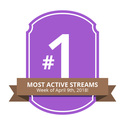 Badge_Active Streams_2018_04.April_W-2