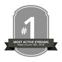 Badge_Active Streams_2018_06.June_W-3